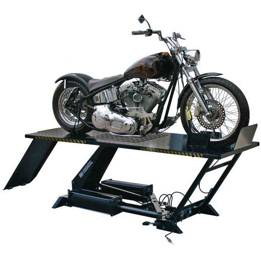 Ремонт и обслуживание мотоциклов