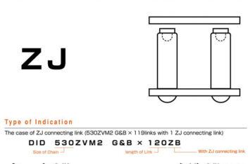 DID 520ZVM-X G&G ZJ