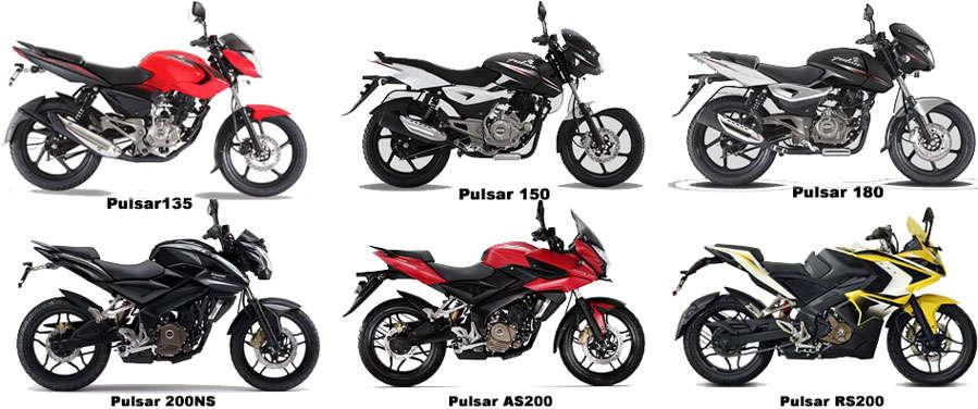 Стремительная популяризация мотоциклов Bajaj в Украине: надежный мотоцикл по низкой цене!!